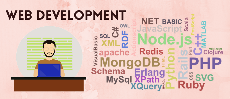 Web Development, a Great Career to Pursue